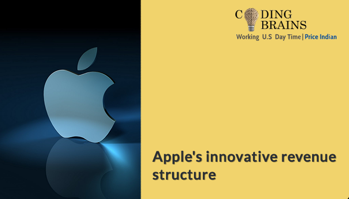 apple innovation Steve jobs apple innovation, is focused on the intersection of competitive pressures, value propositions, it strategy and business strategy provide business drivers for erp and sap projects.
